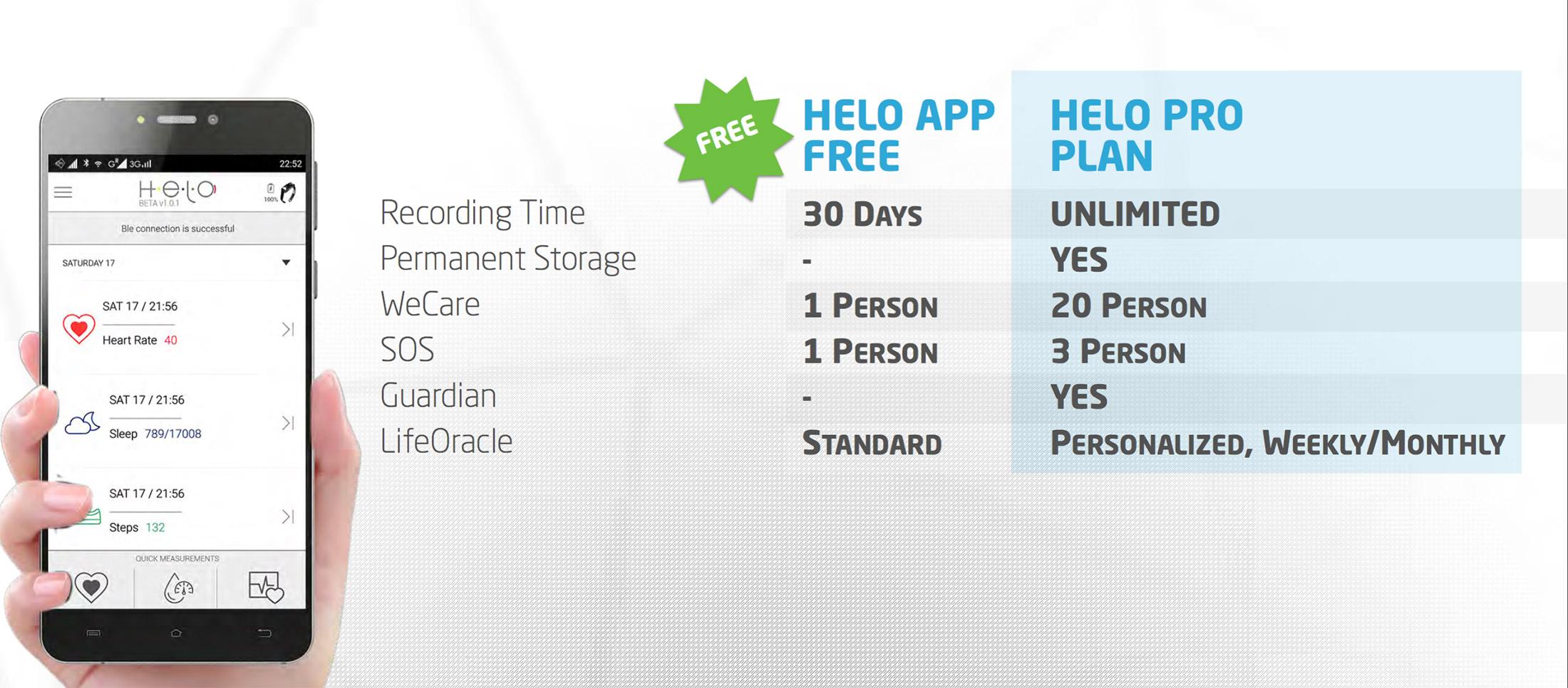 Helo Pro App