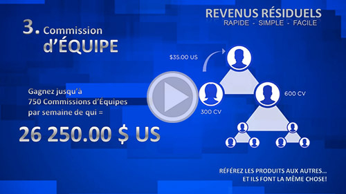 Jeunesse Rewards Plan