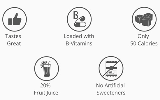 Nevo Benefits